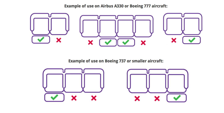 places où les BedBox sont autorisées dans les avions